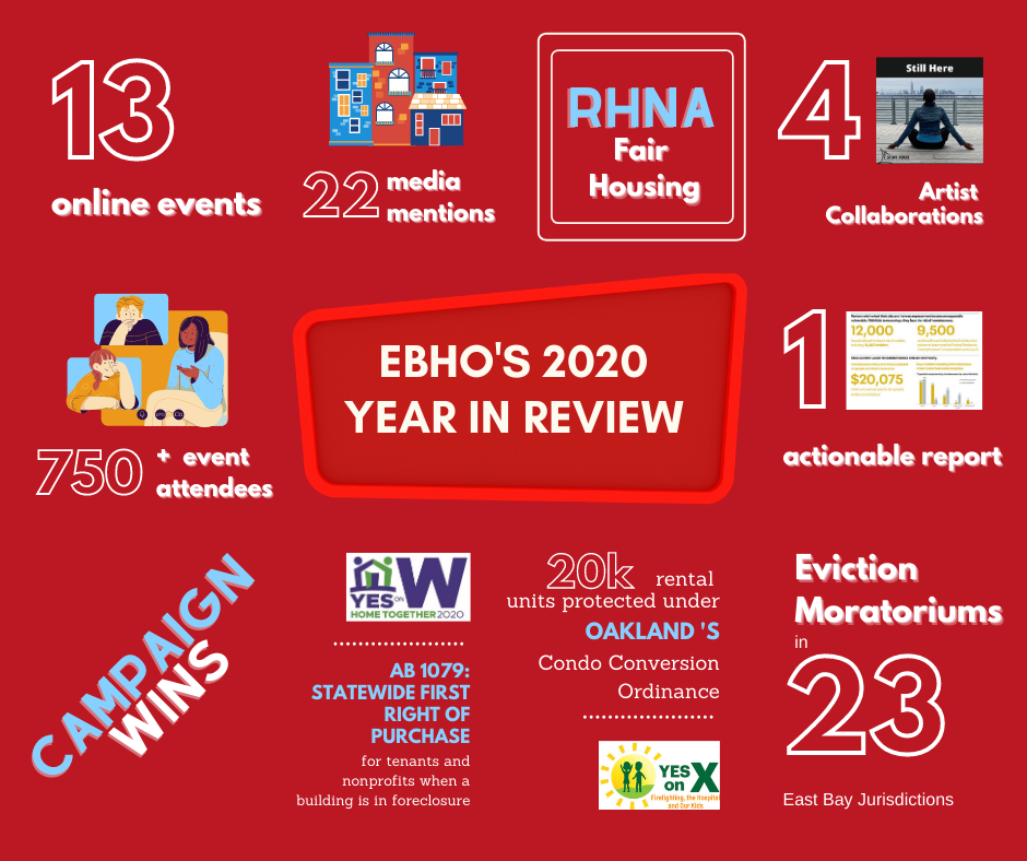 EBHO's 2020 Year in Review